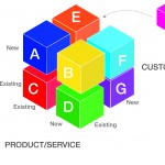 11 Growthcube_color